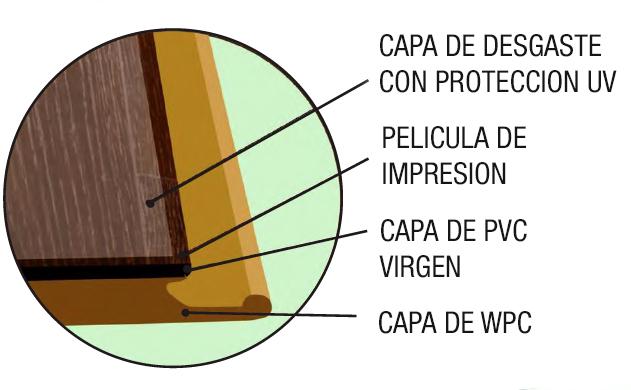 Detalle de la estructura de Pisos Vinílicos con capa base de WPC NOVEL